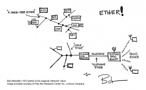 Ethernet sketch drawn by co-inventor Bob Metcalfe.